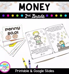 Money - 2nd Grade Math 2.MD.C.8 - Google Slides Distance Learning Pack   Common  Core Kingdom   Math Skills [ 1800 x 1800 Pixel ]