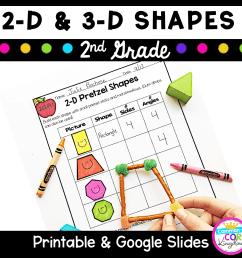 Geometry 2-D \u0026 3-D Shapes 2nd Grade CC 2.GA.1 - Google Slides Distance  Learning Pack   Common Core Kingdom [ 1414 x 1414 Pixel ]