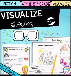 Visualizing Stories 4th \u0026 5th Grade - Printable \u0026 Digital - Google Slides  Distance Learning   Common Core Kingdom [ 1800 x 1800 Pixel ]