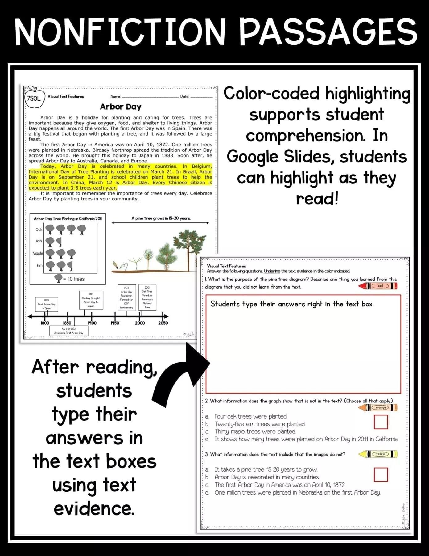Nonfiction Text Features 4th Grade  Common Core Kingdom [ 1800 x 1391 Pixel ]