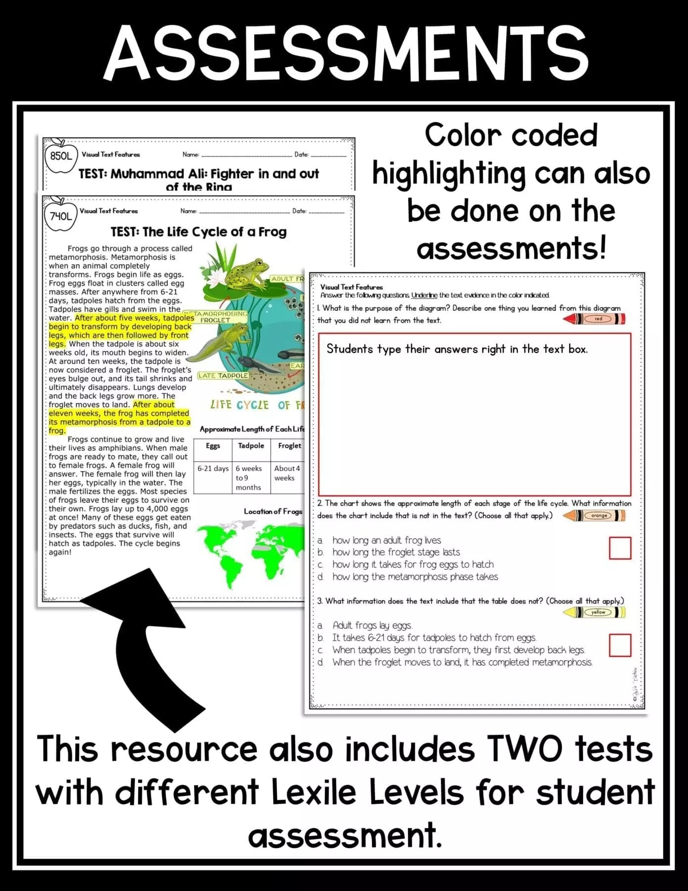 medium resolution of Nonfiction Text Features 4th Grade  Common Core Kingdom