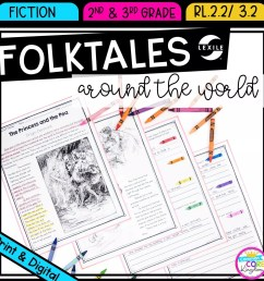 Folktales and Fairytales Recount Stories   Common Core Kingdom [ 1800 x 1800 Pixel ]