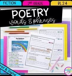 Poetry Words \u0026 Phrases RL.2.4   Common Core Kingdom [ 1800 x 1800 Pixel ]