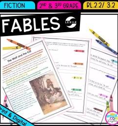 Recount Stories: Fables RL.2.2 RL.3.2   Common Core Kingdom [ 1800 x 1800 Pixel ]