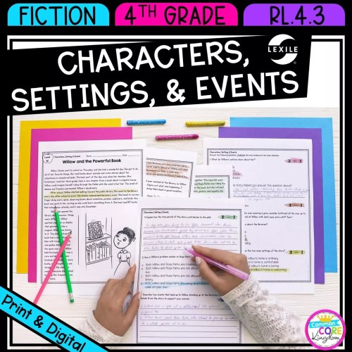 small resolution of Character Settings Events in a Drama 4th Grade   Common Core Kingdom