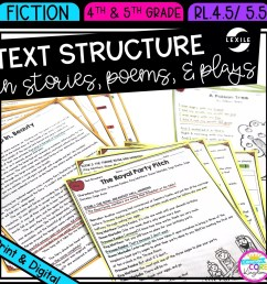 Literature Structure 4th \u0026 5th Grade   Common Core Kingdom [ 1800 x 1800 Pixel ]