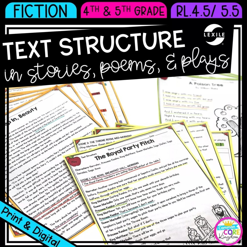 medium resolution of Literature Structure 4th \u0026 5th Grade   Common Core Kingdom
