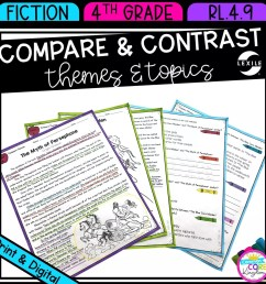Compare \u0026 Contrast Theme 4th Grade  Common Core Kingdom [ 1800 x 1800 Pixel ]