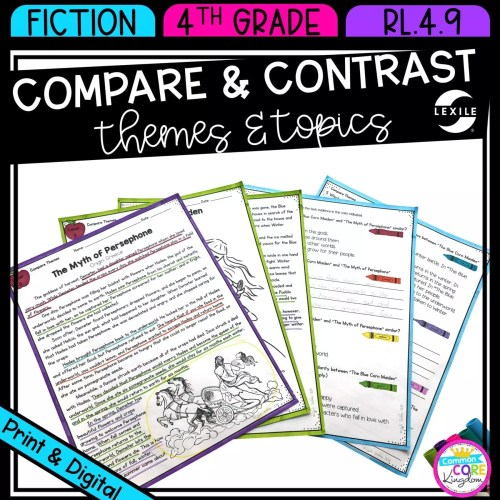 small resolution of Compare \u0026 Contrast Theme 4th Grade  Common Core Kingdom