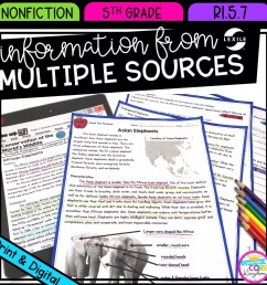 Information from Multiple Sources RI.5.7   Common Core Kingdom [ 1800 x 1800 Pixel ]
