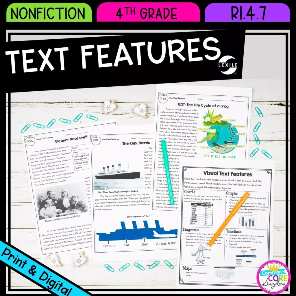 Nonfiction Text Features for 4th grade cover showing printable and digital worksheets