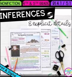 Inferences in Nonfiction RI.4.1 RI.5.1  Common Core Kingdom [ 1800 x 1800 Pixel ]