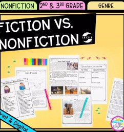 Fiction vs. Nonfiction - 2nd \u0026 3rd Grade - Google Distance Learning    Common Core Kingdom [ 1800 x 1800 Pixel ]