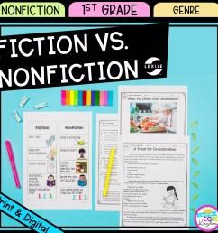 Fiction vs. Nonfiction - 1st Grade - Google Distance Learning   Common Core  Kingdom [ 1800 x 1800 Pixel ]