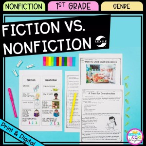 Fiction vs. Nonfiction 1st Grade cover showing printable and digital worksheets