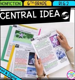 Central Idea 6th Grade RI.6.2   Common Core Kingdom [ 1800 x 1800 Pixel ]