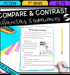 compare contrast stories in fiction RL.1.9   Common Core Kingdom [ 1800 x 1800 Pixel ]