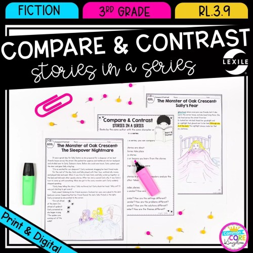 small resolution of Compare and Contrast Stories in a Series  Common Core Kingdom