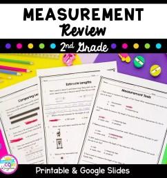 Measurement Review - 2nd Grade Google Slides Distance Learning Pack    Common Core Kingdom [ 1800 x 1800 Pixel ]