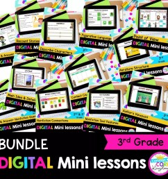 3rd Grade Reading Mini Lessons Bundle for Google \u0026 Seesaw Distance Learning    Common Core Kingdom [ 1800 x 1800 Pixel ]