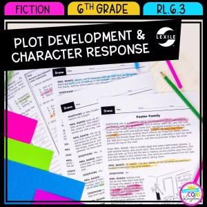 RL.6.3 Plot Development & Character Response cover showing three passage pages