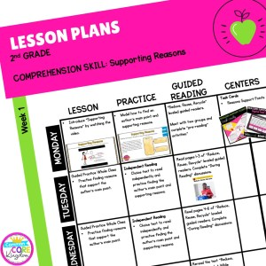RI.2.8 Reasons Support Points Lesson Plan
