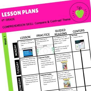 4th Grade Compare & Contrast Theme Lesson Plan RL.4.9