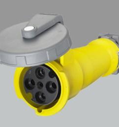 hubbell m4100c12 100 amp 125 250v female [ 1329 x 1125 Pixel ]