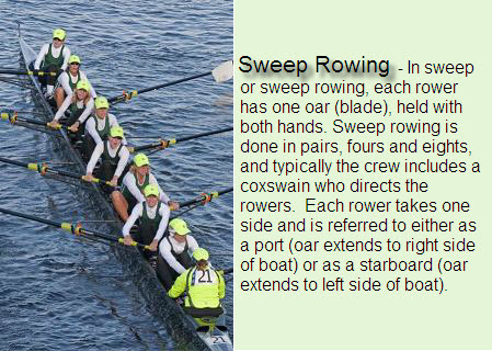 More on the rowing....