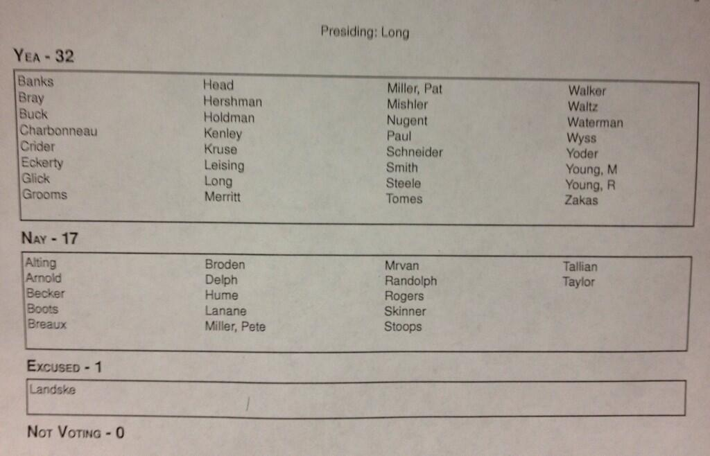 yea nay vote sheet hjr3