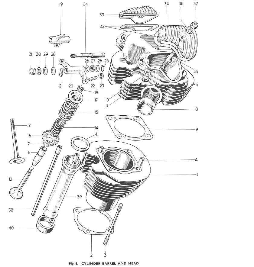 Cub Engine
