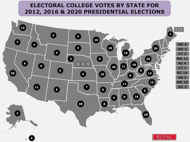 Image result for electoral vote