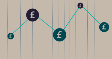 Local government in England: capital finance
