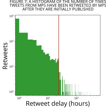 MP retweets
