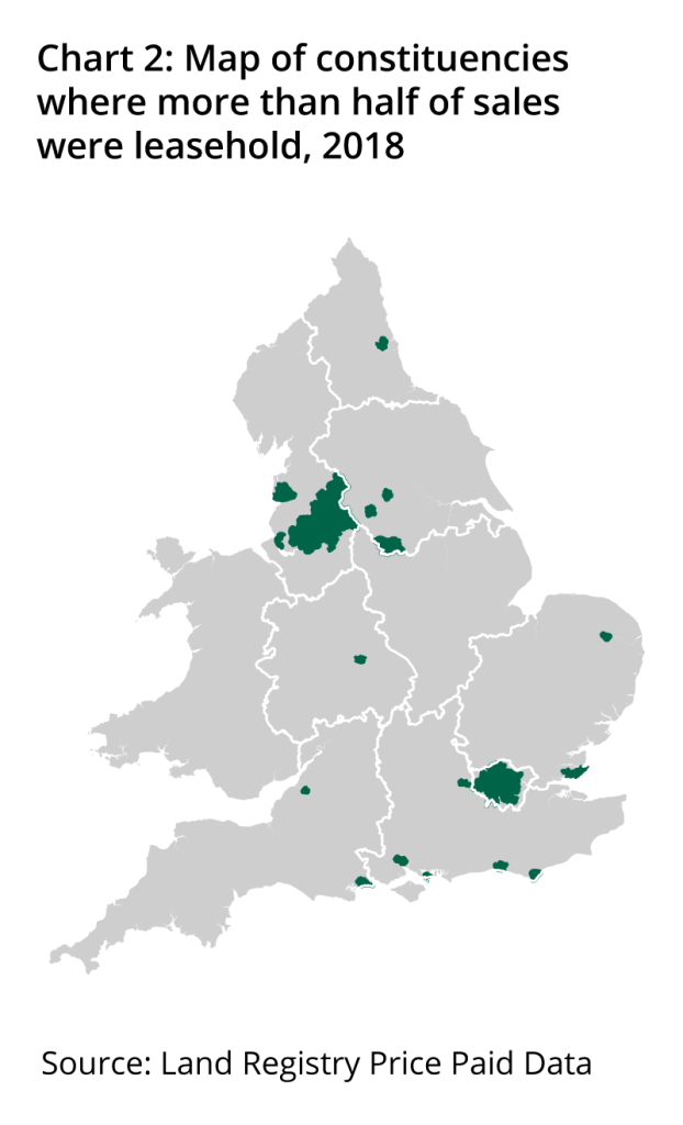 Areas where over half of property sales are leasehold are mainly in London and the North West around Manchester.
