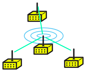 Omnidirectional creates connections in all directions