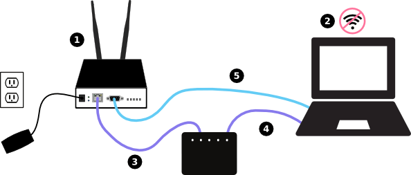 Install on a MikroTik Router