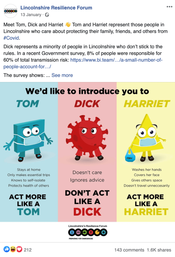 Facebook post from Lincolnshire Resilience Forum on 13 January. Text reads: · Meet Tom, Dick and Harriet 👋 Tom and Harriet represent those people in Lincolnshire who care about protecting their family, friends, and others from #Covid. Photos shows three cartoon characters a Square shape, a covid shape and a triangle. The text on this image reads; We'd like to introduce you to Tom, Dick, and Harriet. Dick doesn't care and Ignores advice. Don't act like a Dick.