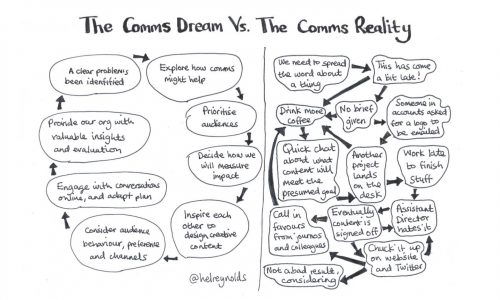 comms-dream-v-reality-1 (1)