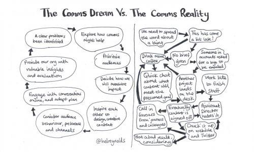 comms-dream-v-reality-1 (1)