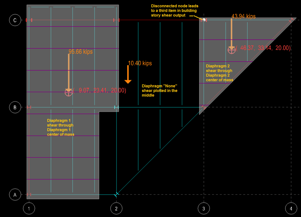 medium resolution of  or for shear associated with diaphragm none the plot is through the a somewhat arbitrary location near the geometric center of all framing