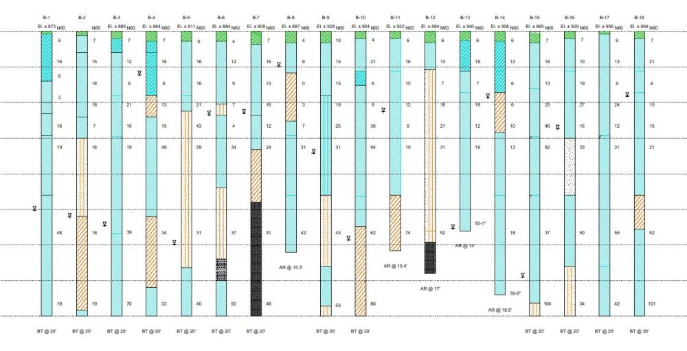 medium resolution of creation of fence diagram