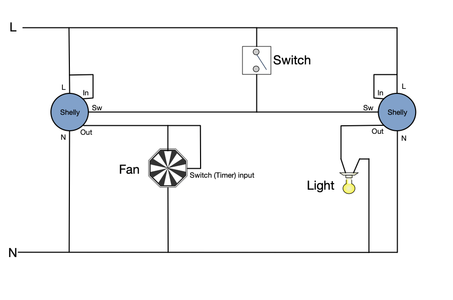 Wire A Double Switch For Bathroom Fan : How To Wire A