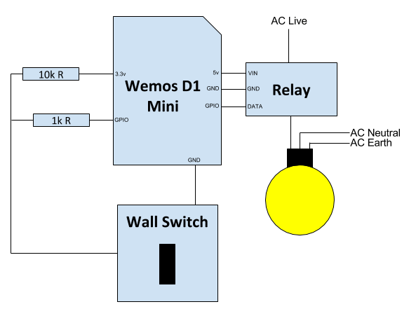 Together With Ceiling Light Wiring Diagram On Payne Ac Wiring Diagram