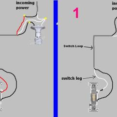 3 Way Wiring Diagram With Dimmer Switch Volkswagen Jetta Engine Question Installing Gocontrol Linear Wd500z 1 Wall