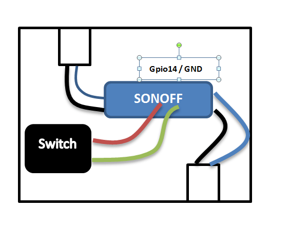 2 light switch wiring diagram four pin trailer how i integrate my sonoff basic 1 way or 3way 3 step the for a bulb switchable from multiple points is little bit triki many people around net have found different