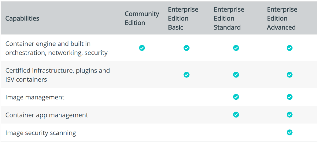 Embedded Continuous Integration with Jenkins and Docker