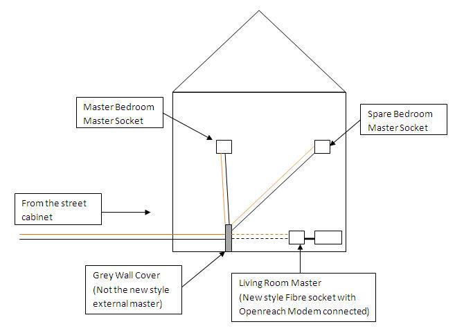 bt nte5 master socket wiring diagram jeep jk trailer infinity and my 3 sockets!?! - btcare community forums
