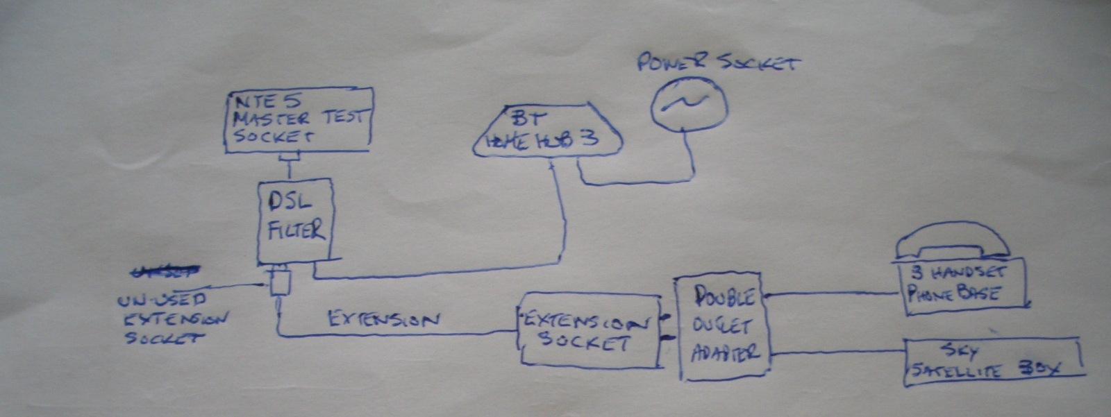 medium resolution of dsl filter diagram