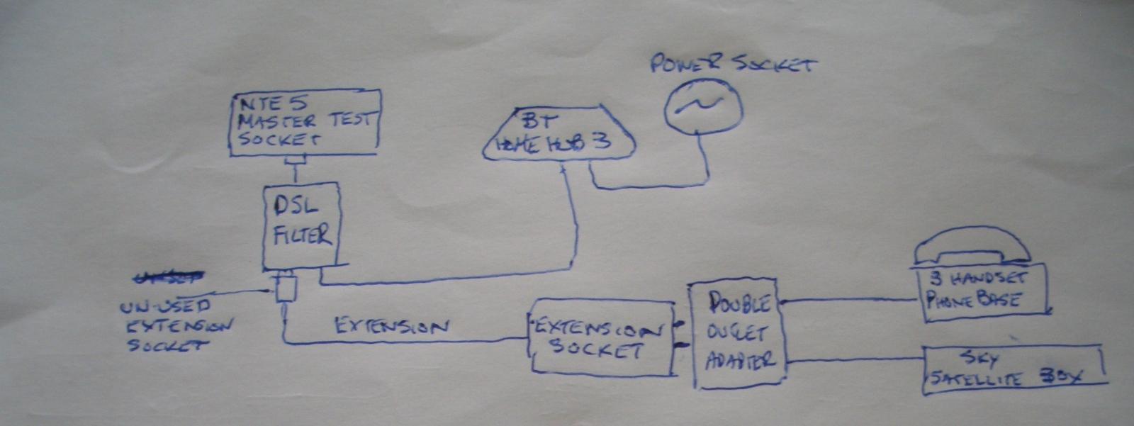 medium resolution of bt infinity wiring diagram wiring diagram blog passive optical network bt infinity wiring diagram